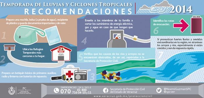 Emite PC Aviso Especial por lluvias en la entidad