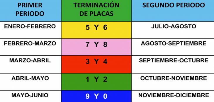 Multas de Tránsito por incumplimiento de verificación se aplicarán hasta septiembre: SEDEMA