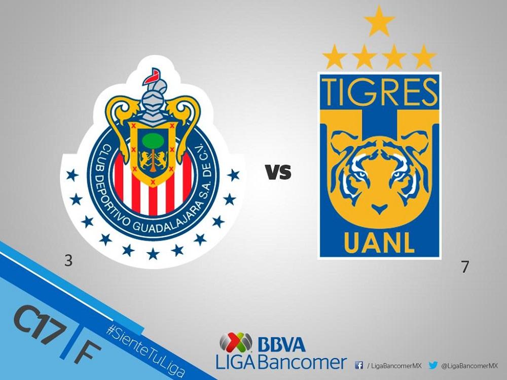 Chivas y Tigres jugarán la Gran Final de la LIGA Bancomer MX