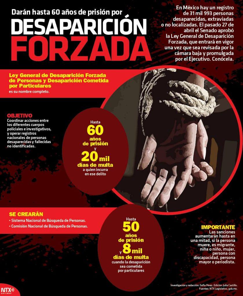 Hasta 60 años de cárcel por desaparición forzada
