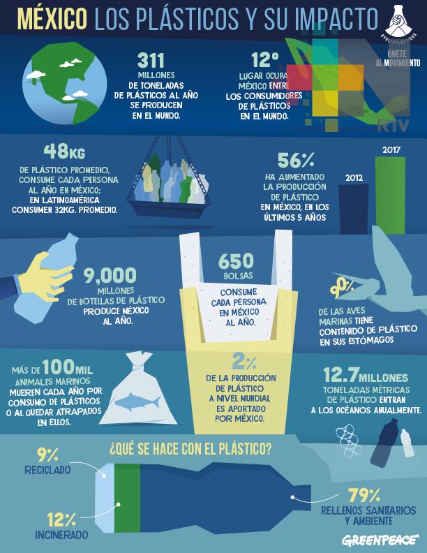 Xalapa, entre las ciudades que impulsarán #YoSinPlásticos en comercios