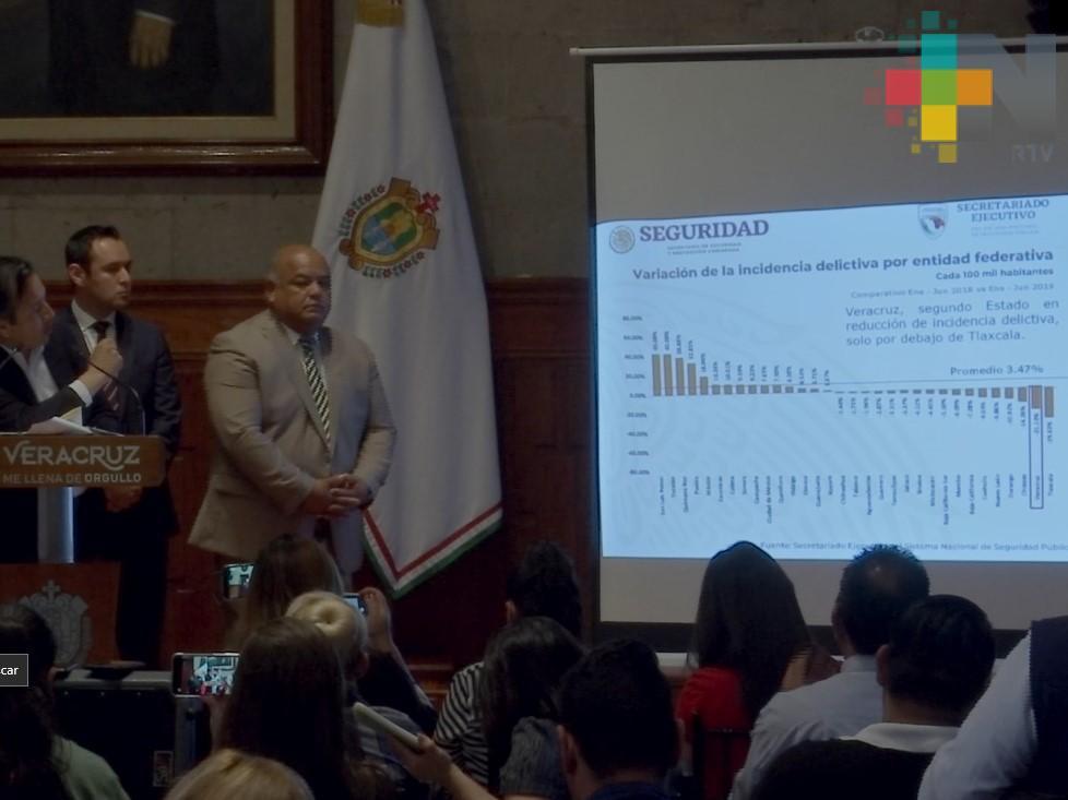 En 7 meses, Veracruz ha logrado disminuir sus índices delictivos, asegura el gobernador