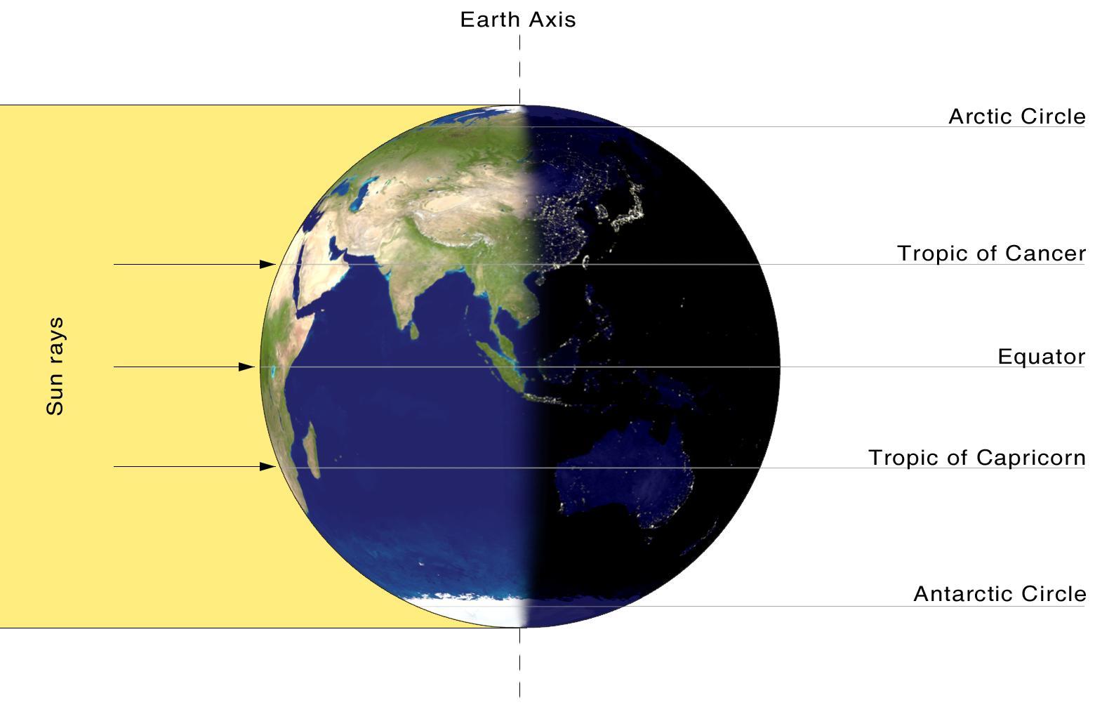El 23 de septiembre iniciará el Equinoccio de Otoño