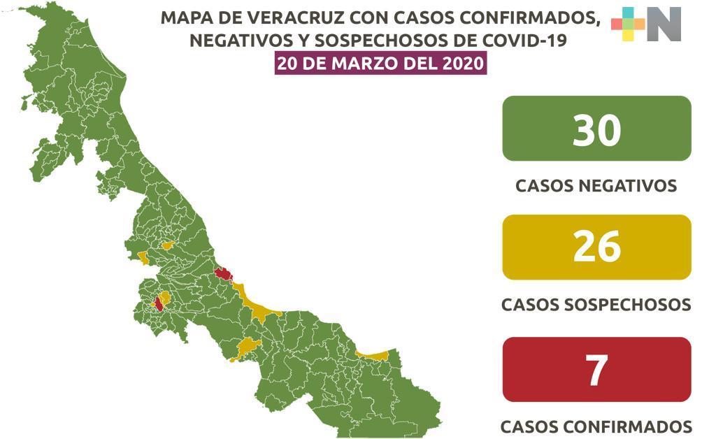 Aumentan a 7 los casos de COVID-19 en Veracruz