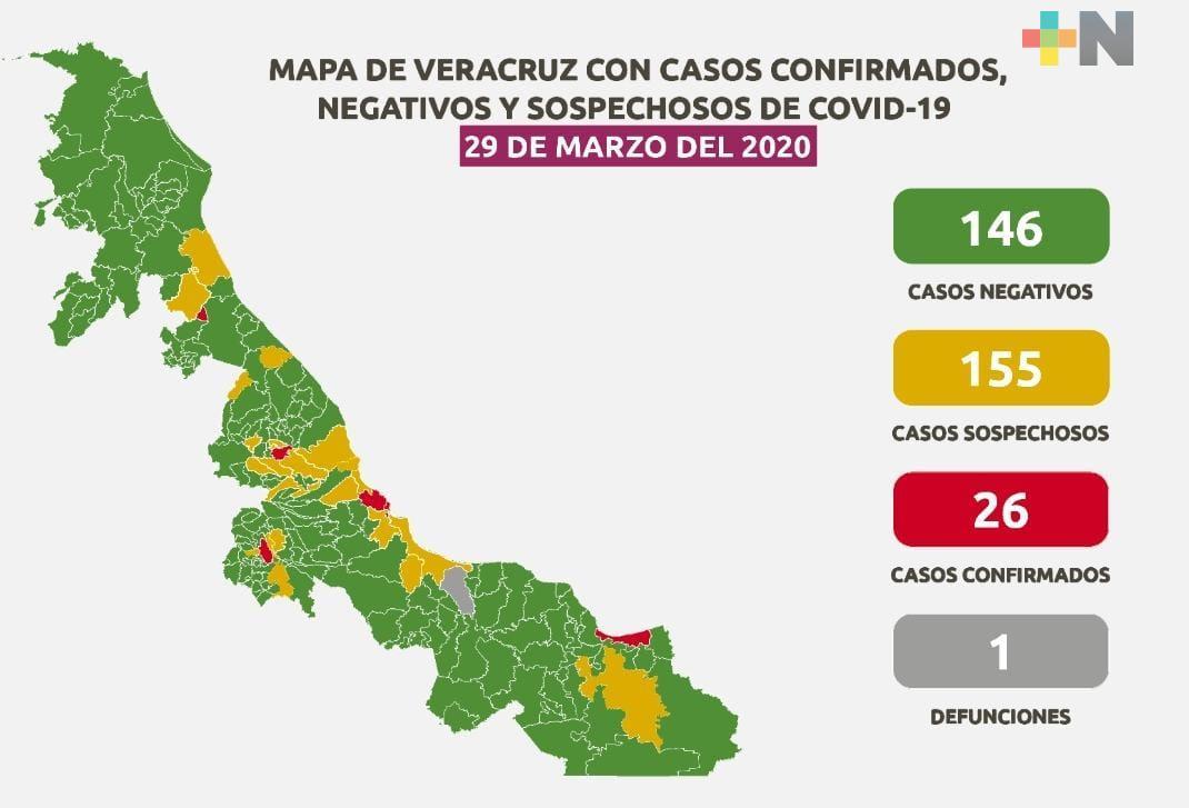 Se registra la primera muerte por Covid-19 en Veracruz