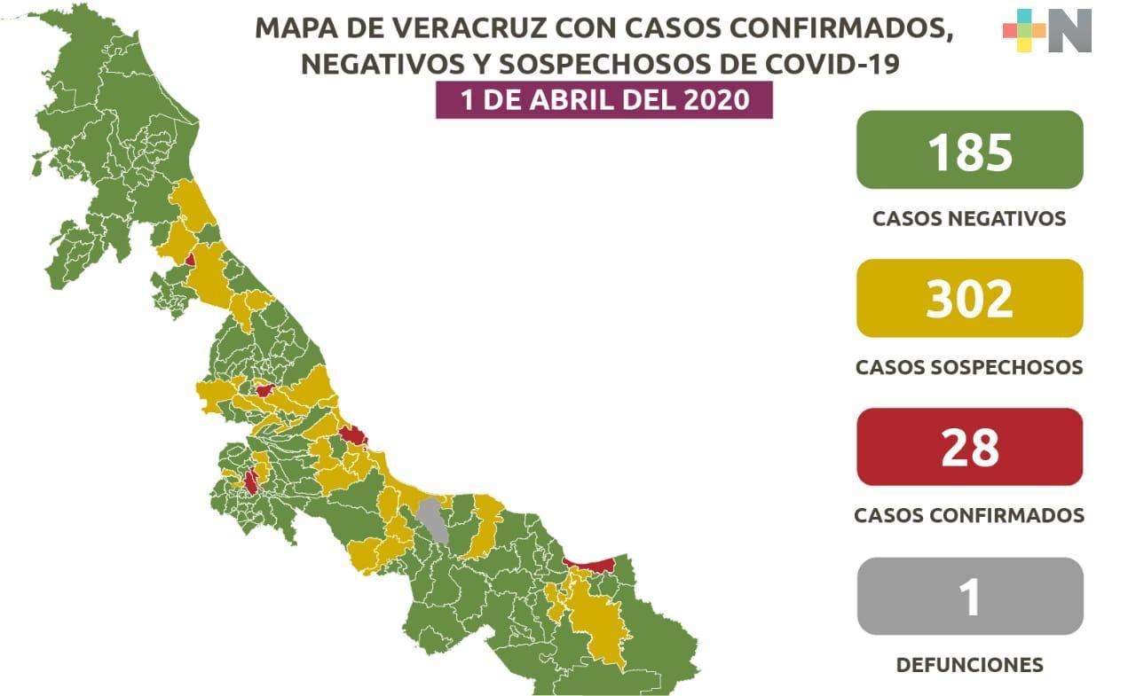 Aumenta a 28 la cifra de casos confirmados a COVID-19 en Veracruz
