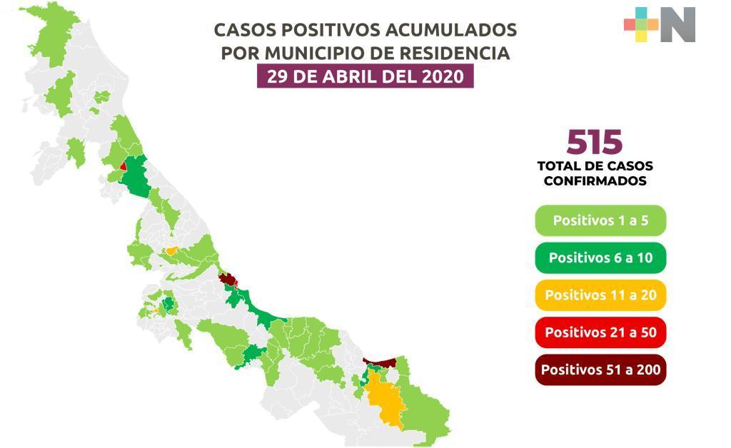 En un día se registran 50 casos de COVID-19 en Veracruz; hay 515 y 45 fallecidos