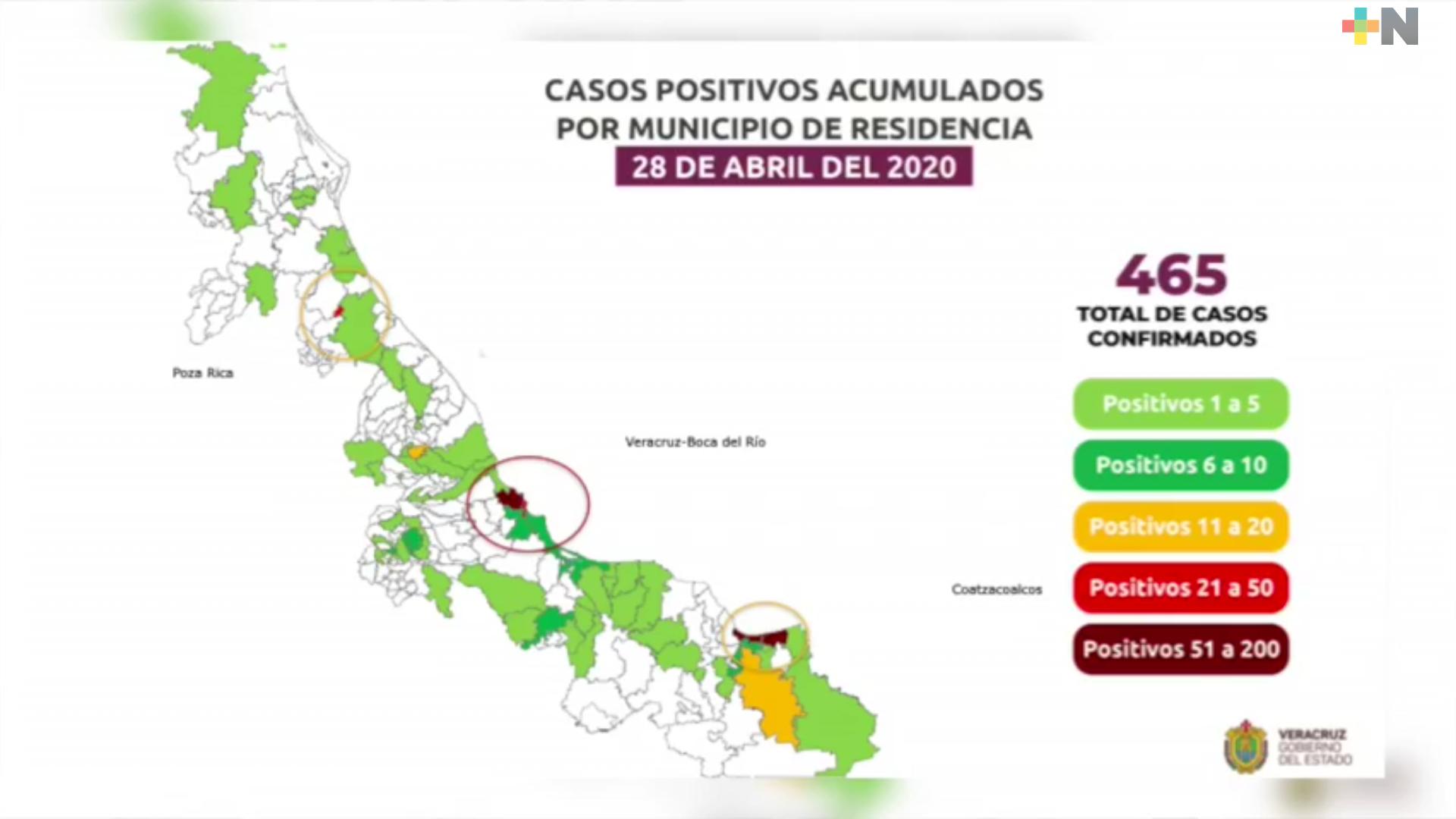 Aumenta a 465 el número de casos positivos a COVID-19; hay 40 fallecidos