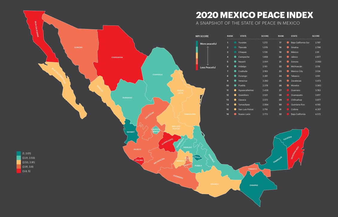 Veracruz, noveno estado más pacífico del país