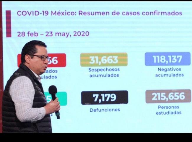 Van 65 mil 856 casos de COVID-19 y siete mil 179 defunciones en México