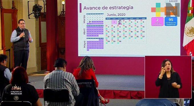 Suman 97 mil 326 casos de COVID-19 y 10 mil 637 defunciones en México
