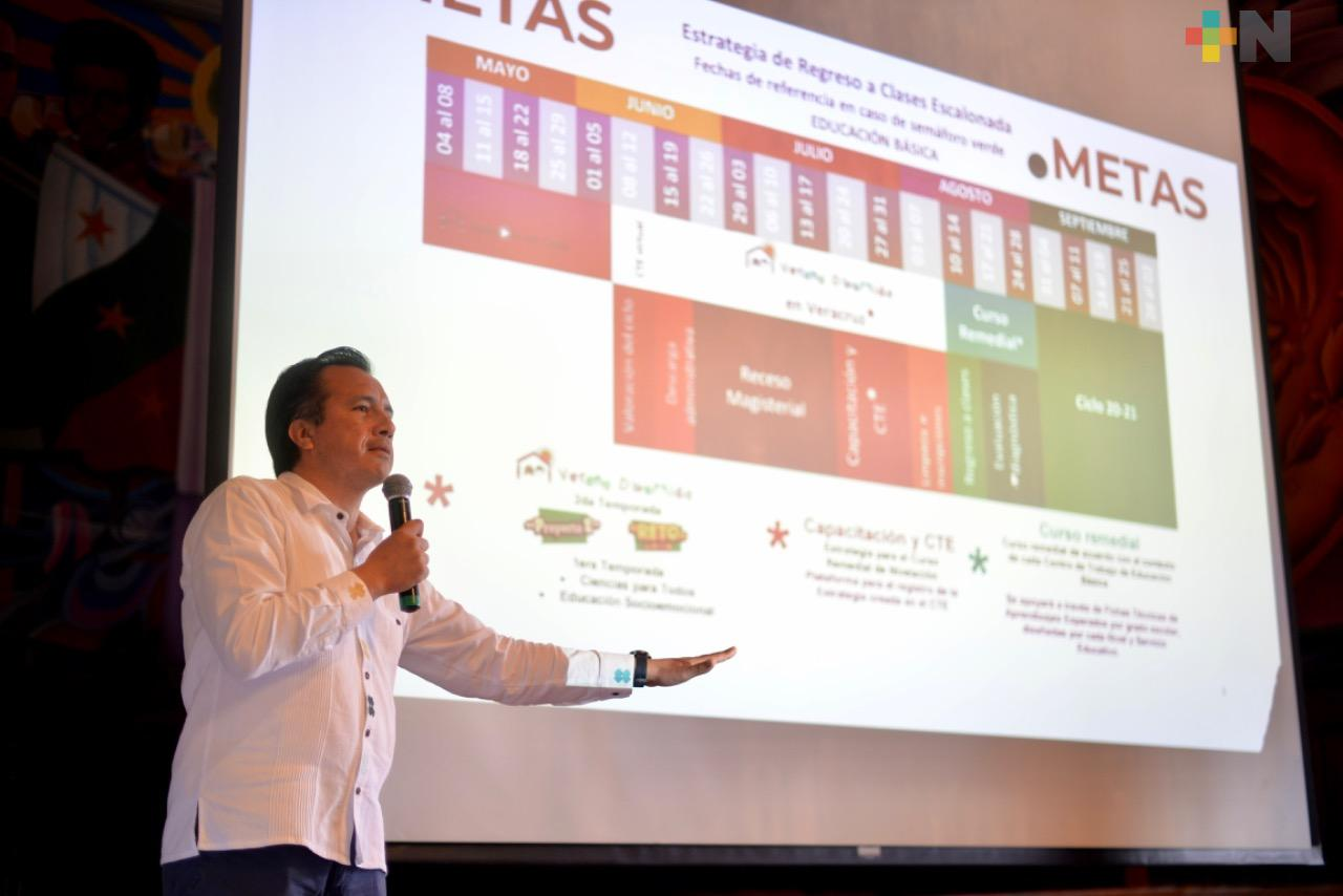 Regreso a clases sólo con semáforo verde; presenta gobernador Cuitláhuac García estrategia para Veracruz