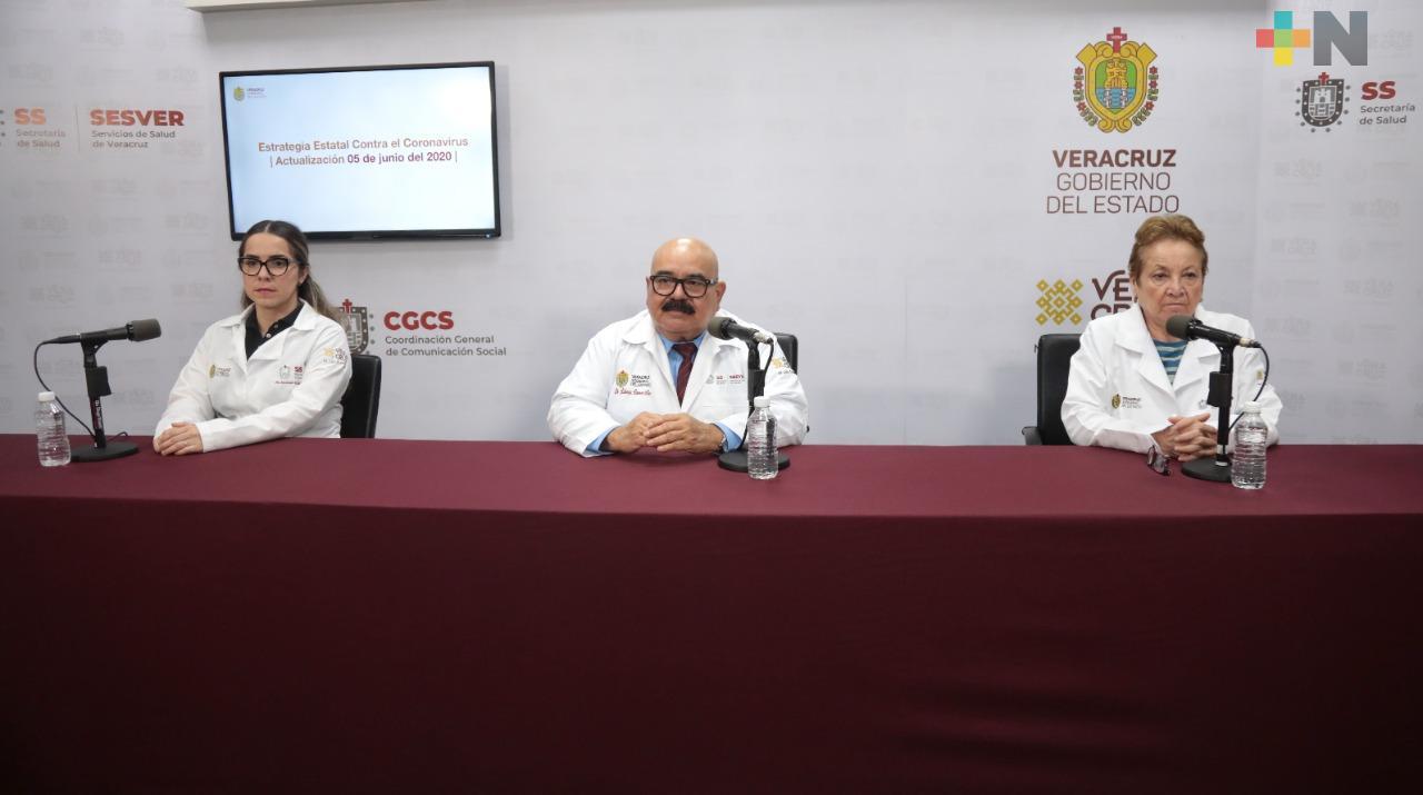 Se registran 282 nuevos casos de COVID-19 en Veracruz; suman 4 mil 875