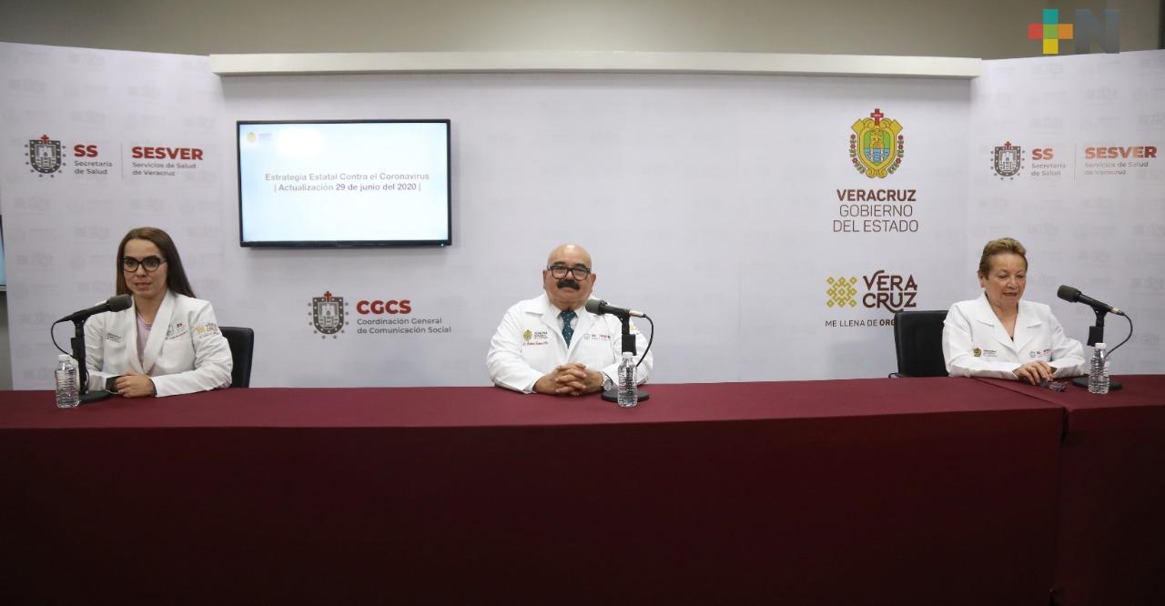 Hay 9 mil 966 casos positivos y mil 553 muertes por COVID-19 en Veracruz