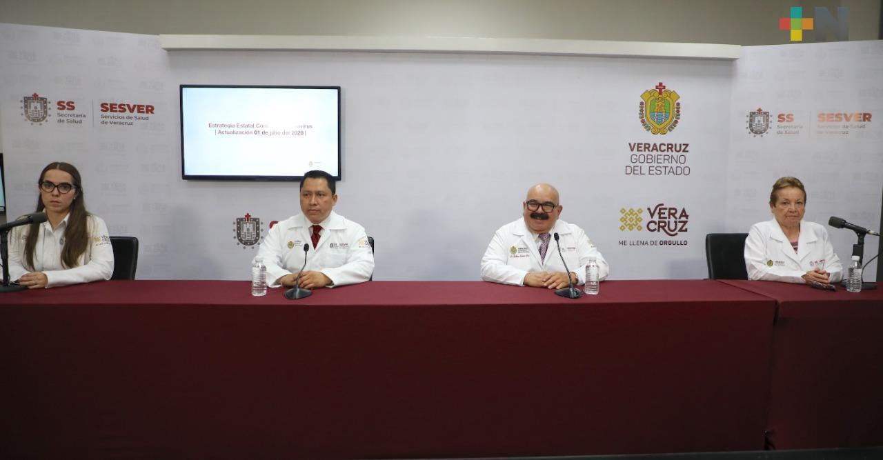 Han muerto mil 625 personas por COVID-19 en 115 municipios de Veracruz; número de positivos aumentó a diez mil 522