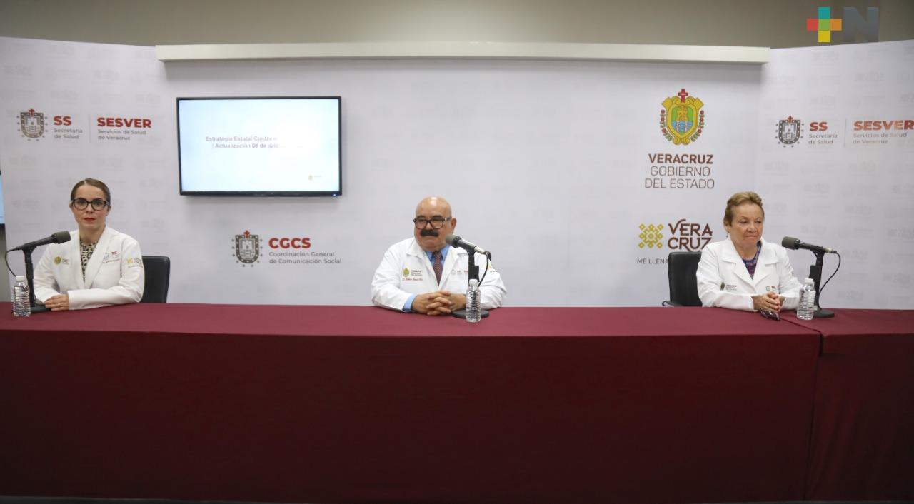 Acumula Veracruz 12 mil 740 casos positivos y mil 881 muertes por Covid-19