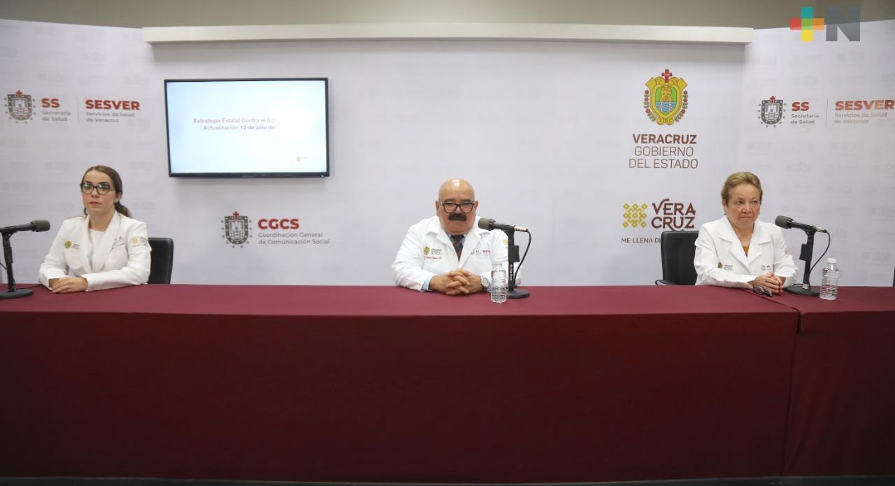 Suman mil 999 muertes por COVID-19 en Veracruz; 137 municipios están en nivel máximo de contagios