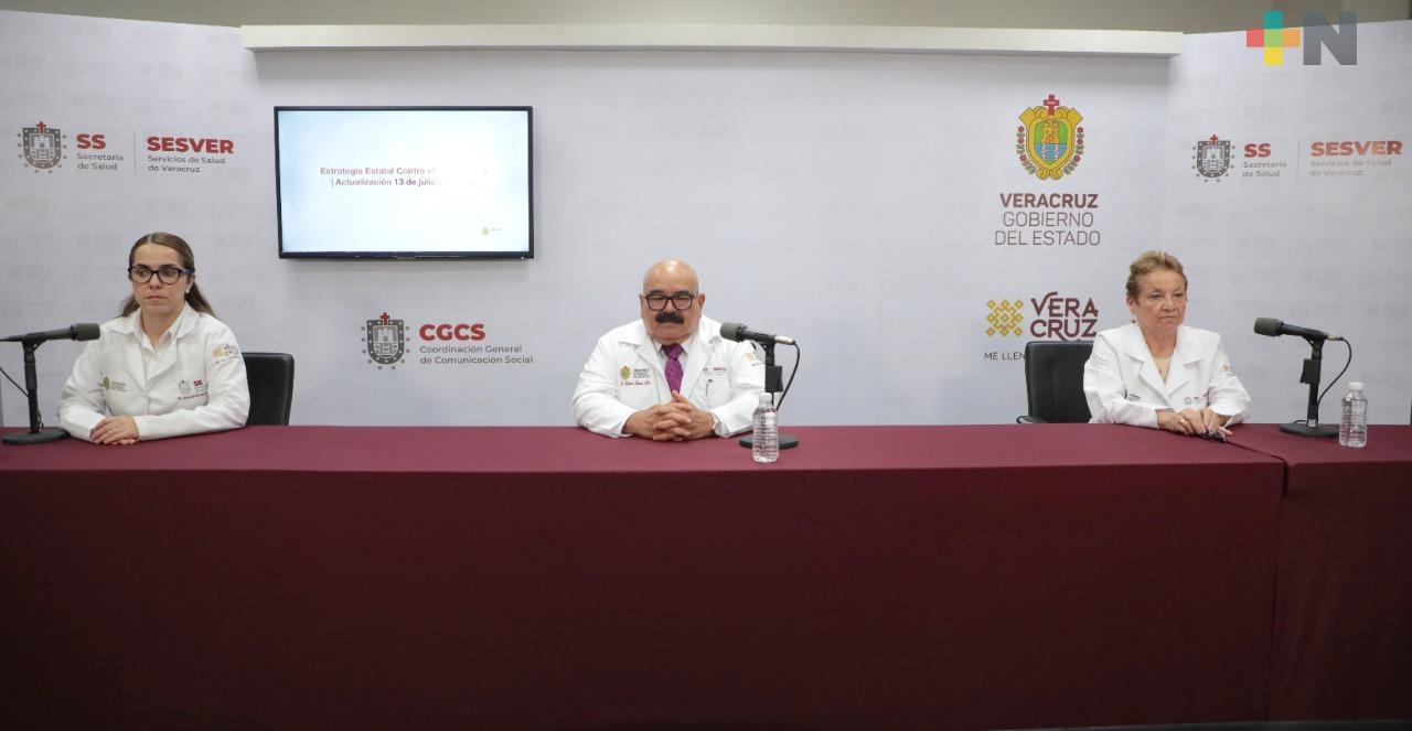 Hay 257 nuevos casos y 24 muertes más por Covid-19 en Veracruz