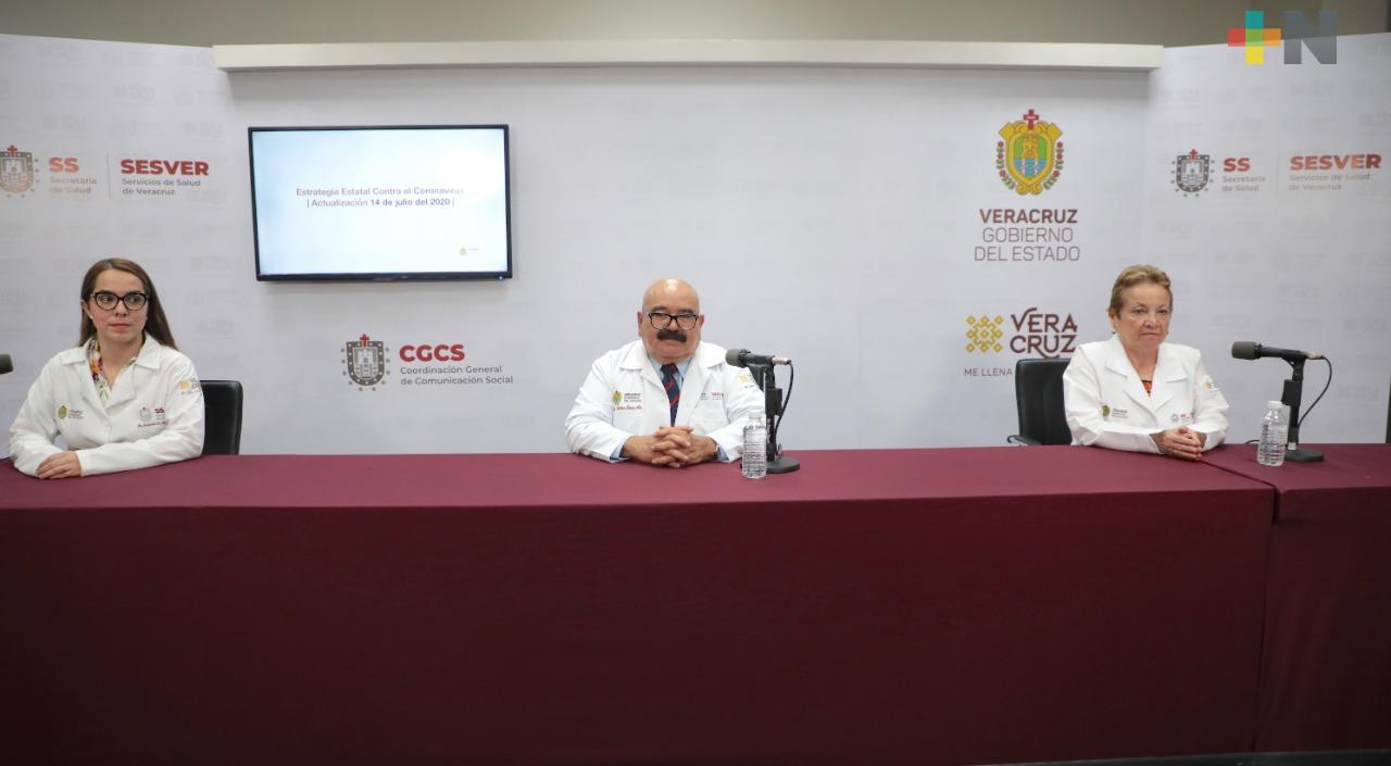 Hay más de 2 mil muertes por Covid-19 y 14 mil 591 casos positivos en Veracruz