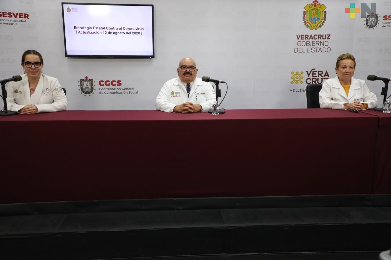 Hay 250 nuevos casos de Covid-19 en Veracruz