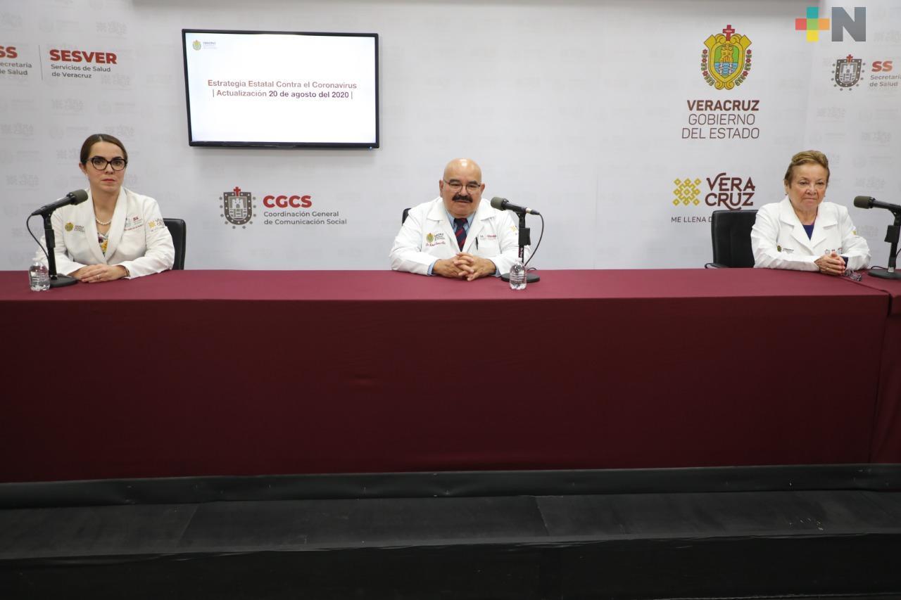 Hay 177 nuevos casos de Covid-19 en Veracruz