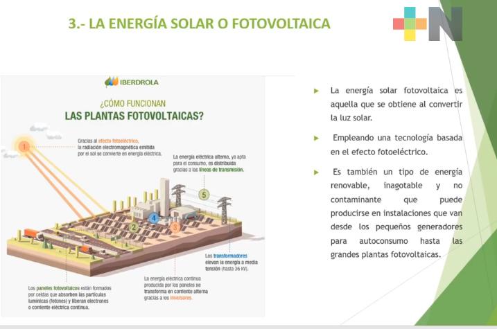 Promueve Sedema Veracruz charla virtual sobre «Energías Limpias»