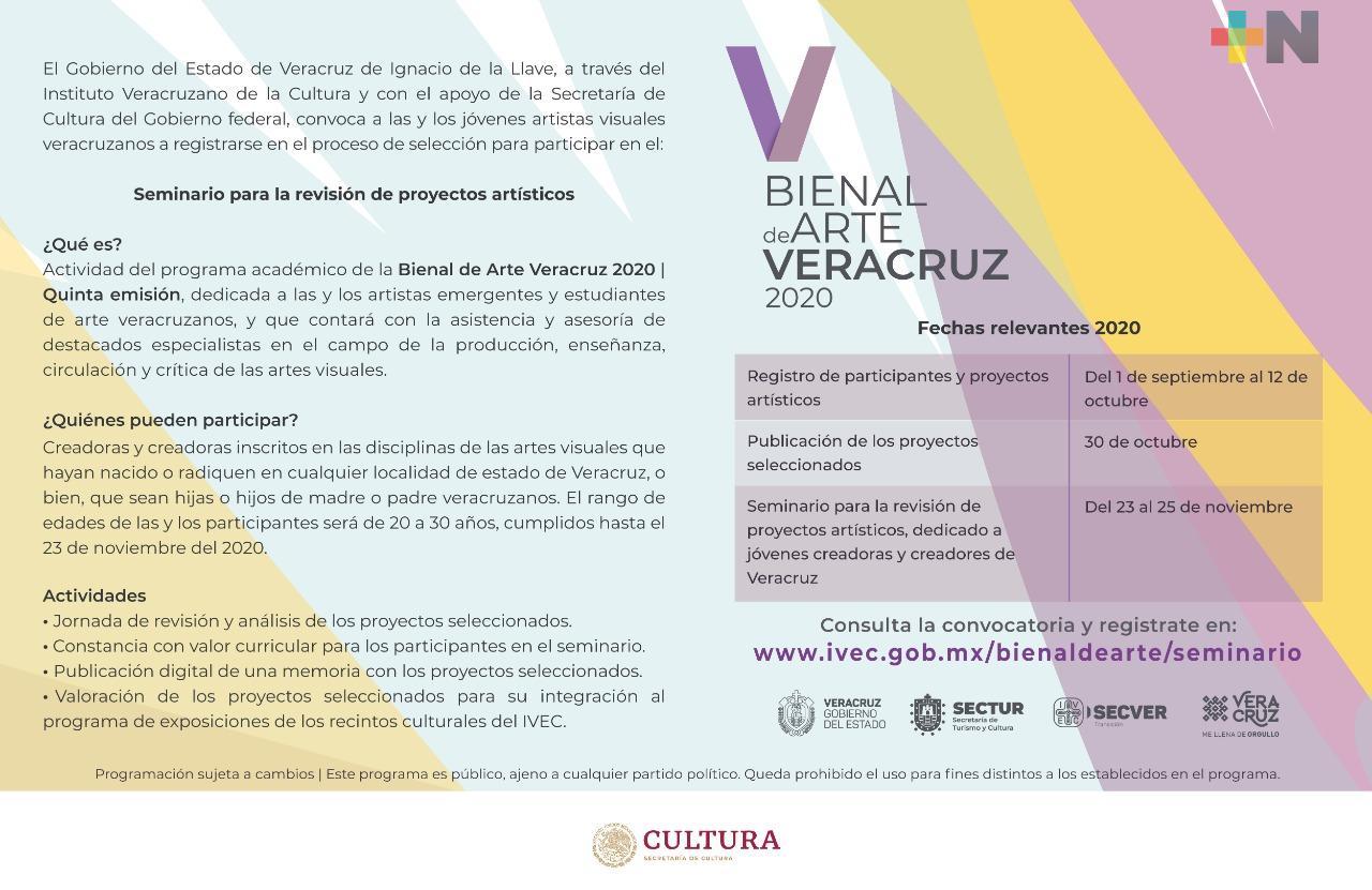 Lanza IVEC convocatoria para incentivar diálogo entre artistas visuales