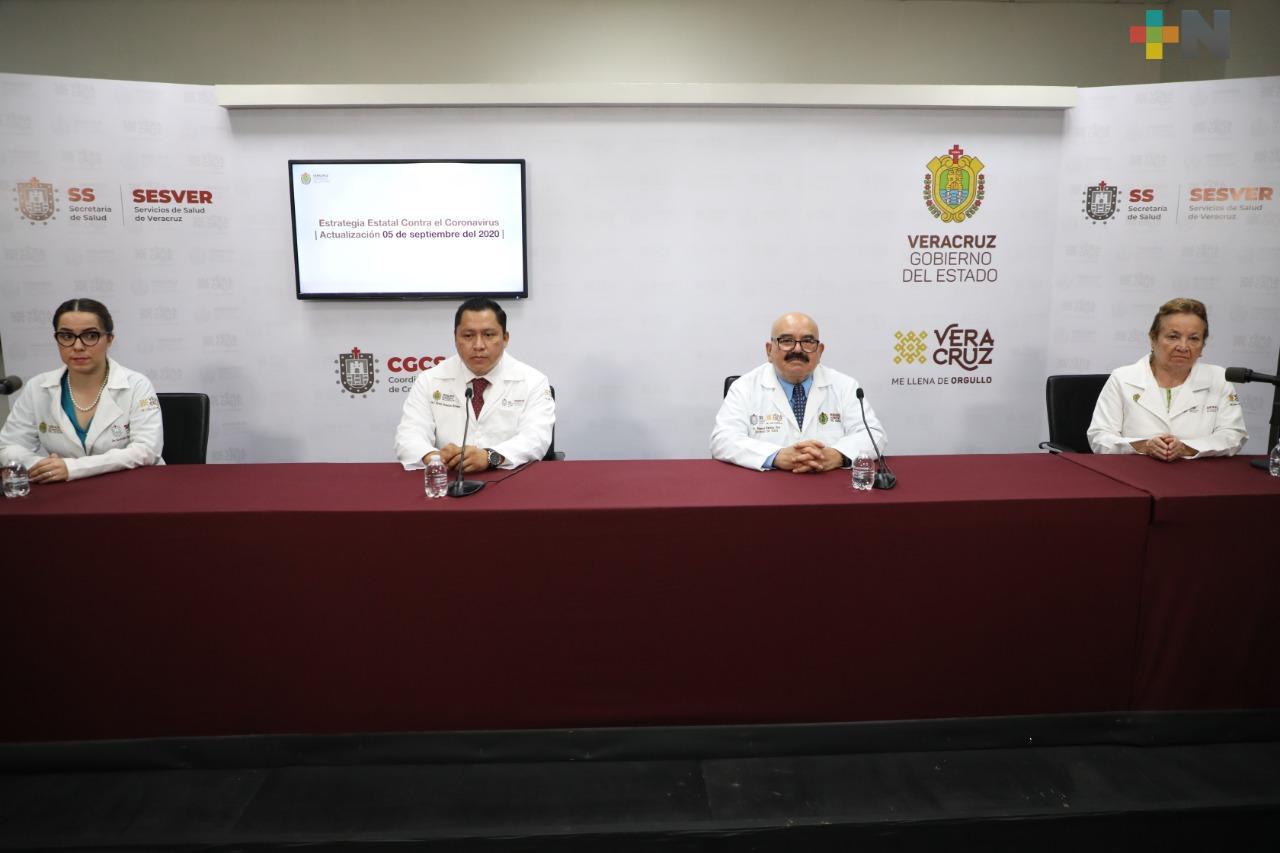 Hay 196 nuevos casos de Covid-19 en Veracruz