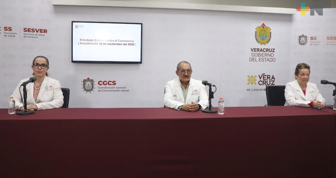 Hay 183 nuevos casos de Covid-19 en Veracruz