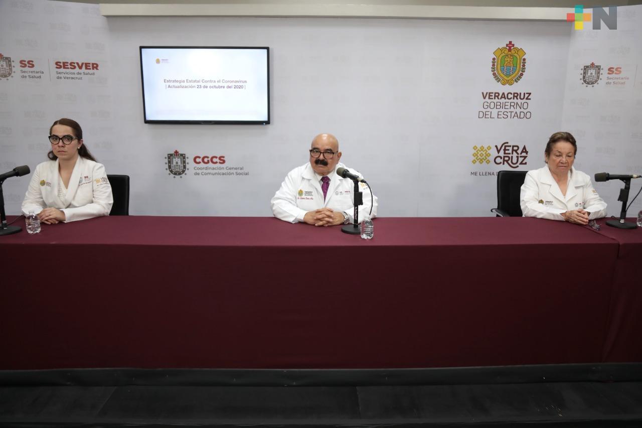 Hay 96 casos positivos de Covid-19 en Veracruz