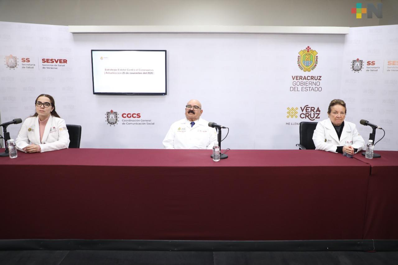 Acumula Veracruz 39 mil 79 casos positivos a COVID-19