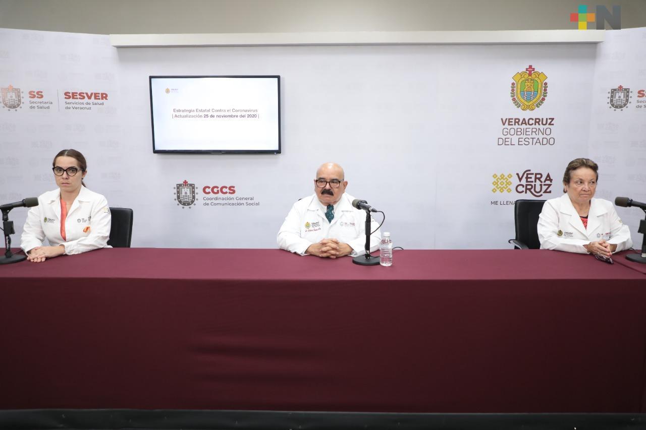 Hay 62 casos nuevos de COVID-19 en Veracruz