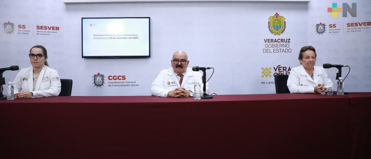 Se registran 37 muertes más por COVID-19 en Veracruz