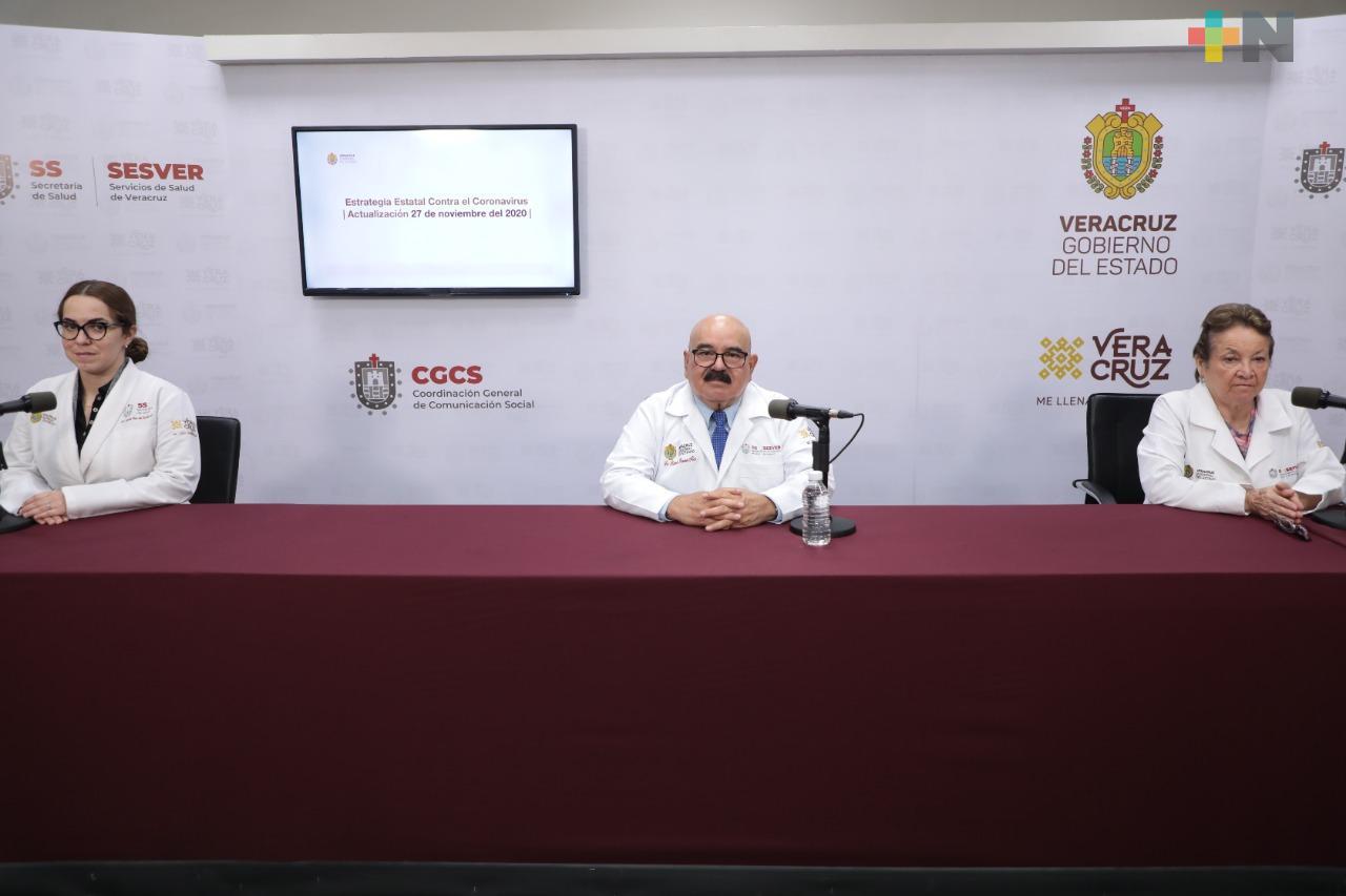 Se registran 185 casos nuevos  de COVID-19 en Veracruz