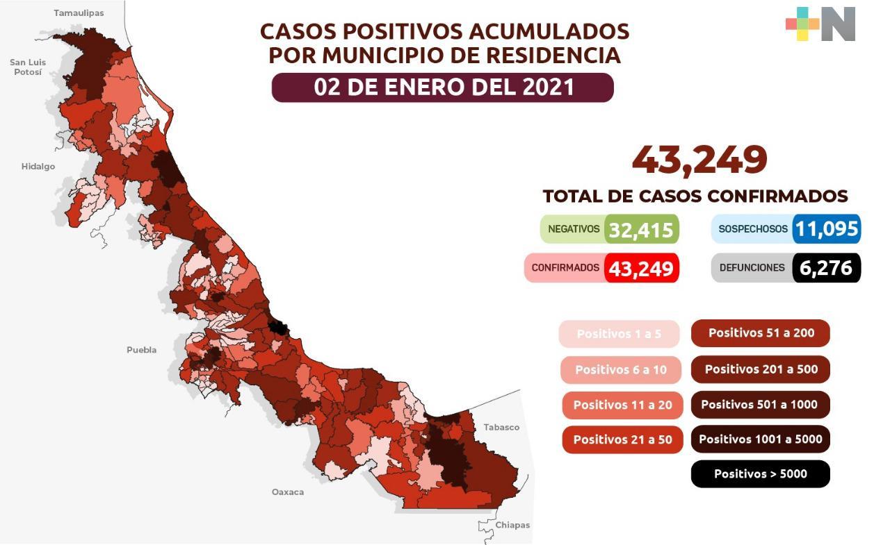 6 mil 276 fallecidos por COVID-19 en el estado de Veracruz