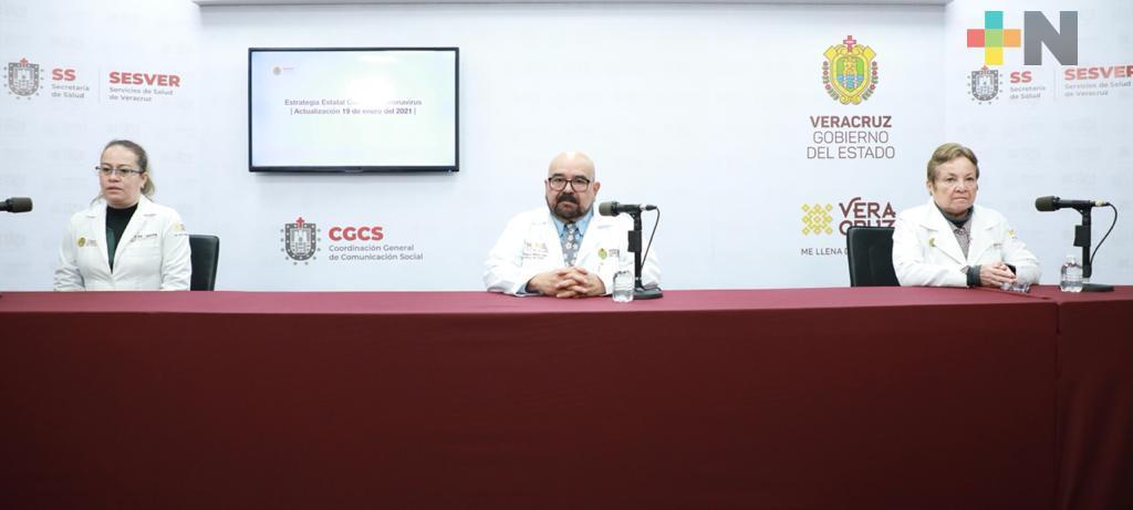 Se registran 158 casos nuevos positivos a COVID-19 en Veracruz