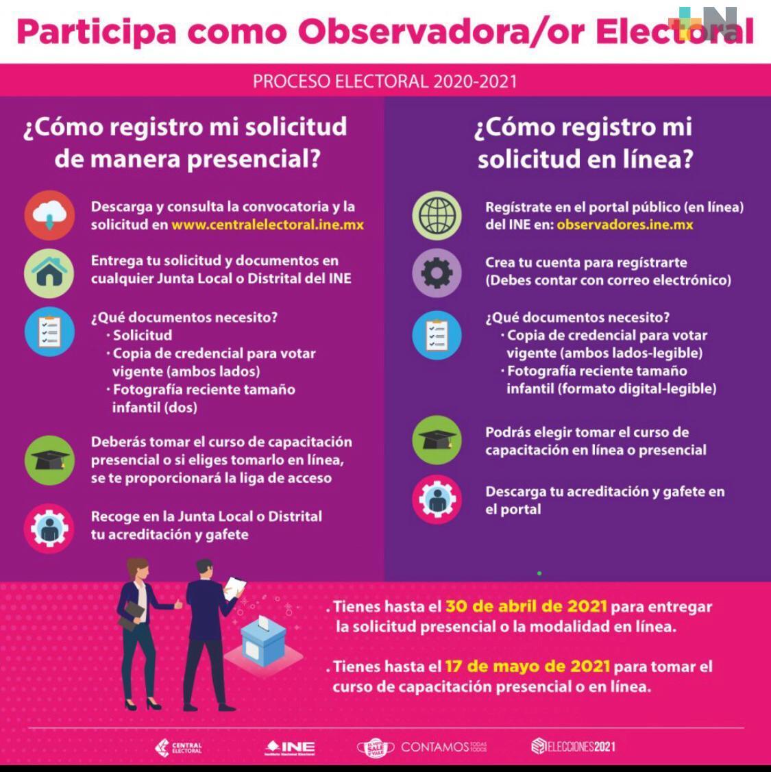 Abierta convocatoria del INE para ser observadores electorales