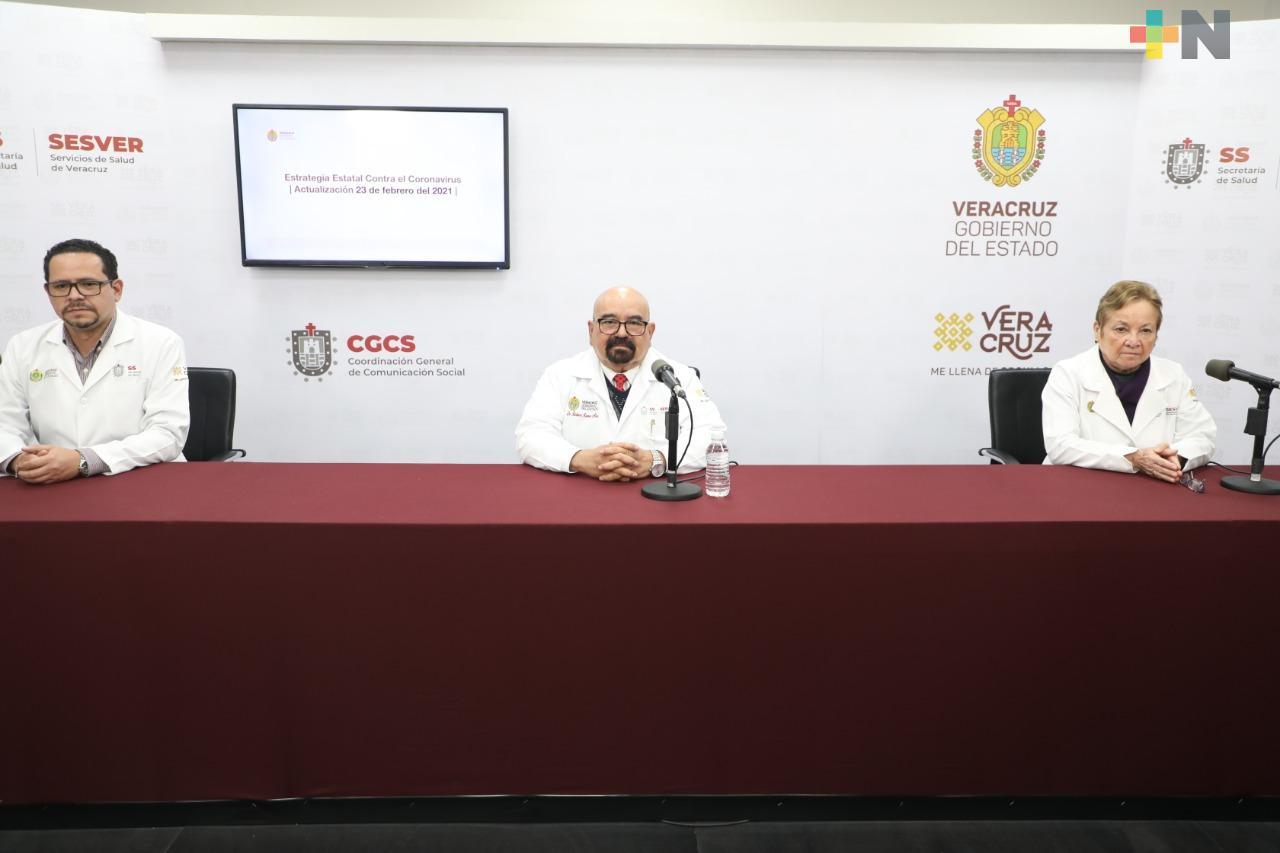 Registran 146 casos nuevos positivos a COVID-19 en Veracruz