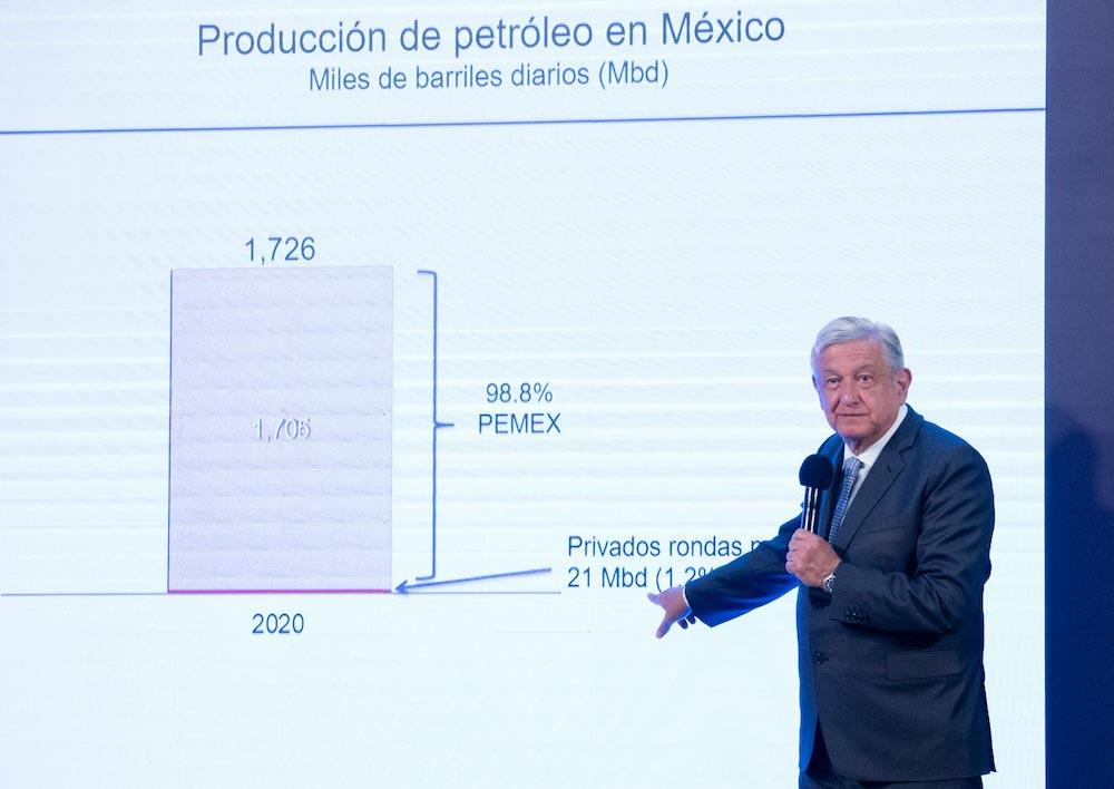 Presidente anuncia modificaciones al contrato de suministro de gas etano;