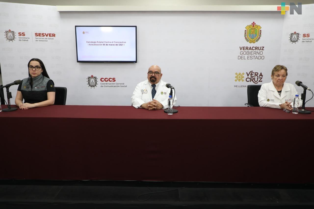 Se registran 109 casos nuevos positivos a COVID-19 en Veracruz