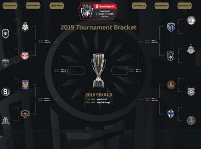 """Confirmadas fechas y horarios de cuartos de final de """"Concachampions"""""""