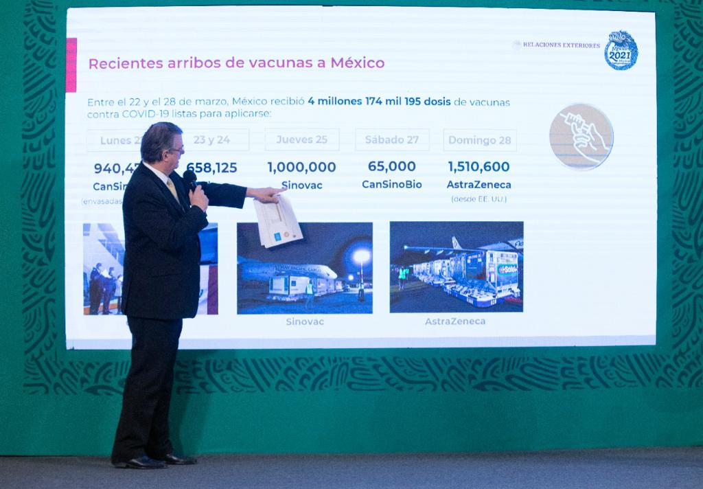 Estrategia oportuna y diversificada permite a México sumar 12 millones de vacunas contra COVID-19