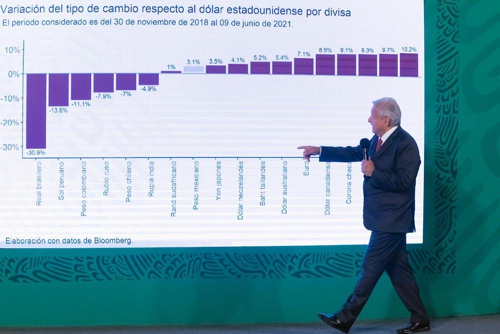 Presidente anuncia entrega de pensiones para adultos mayores del bimestre julio-agosto