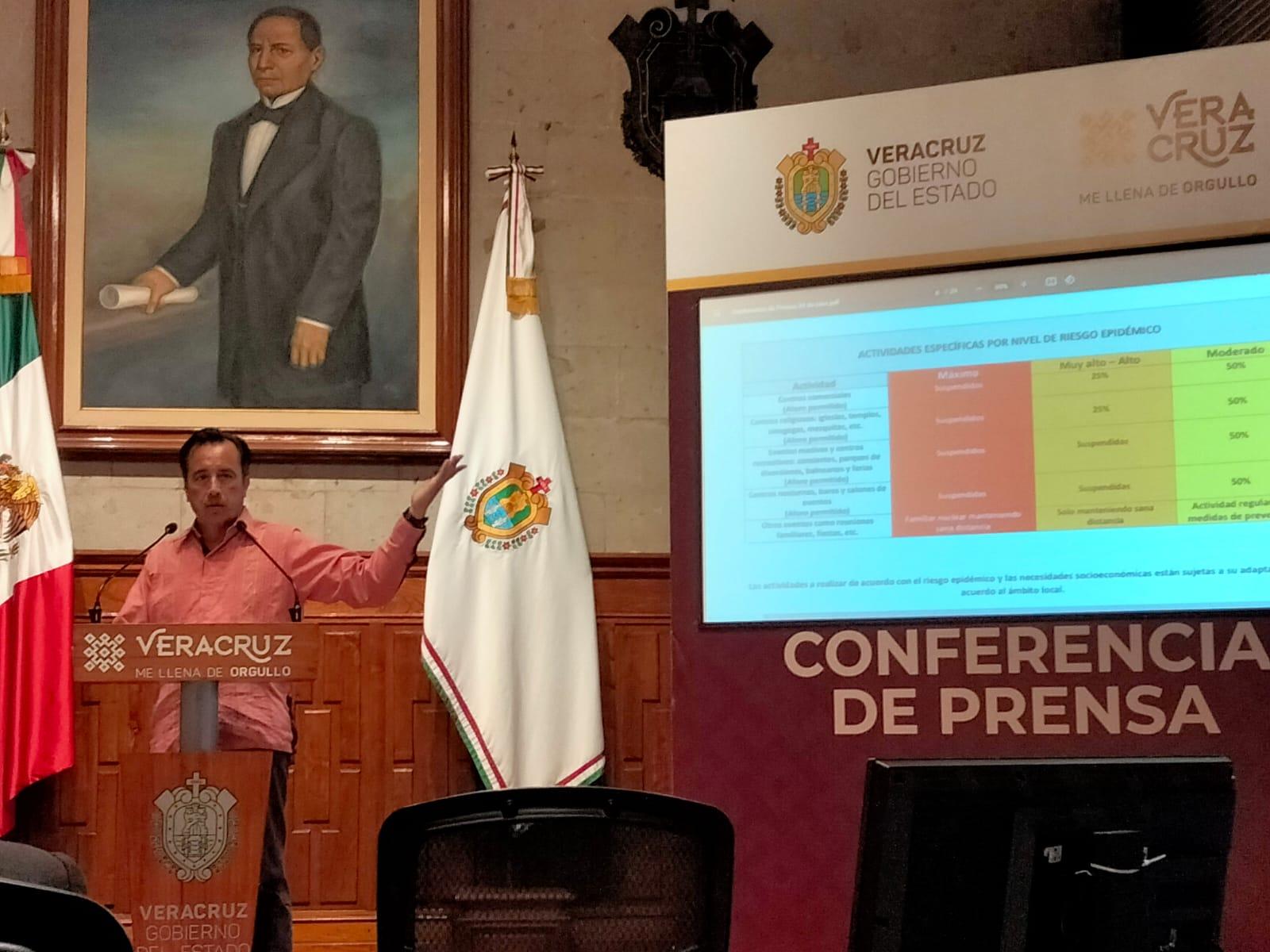 Anuncia el Gobernador nuevo Decreto para Veracruz, entra en vigor la siguiente semana