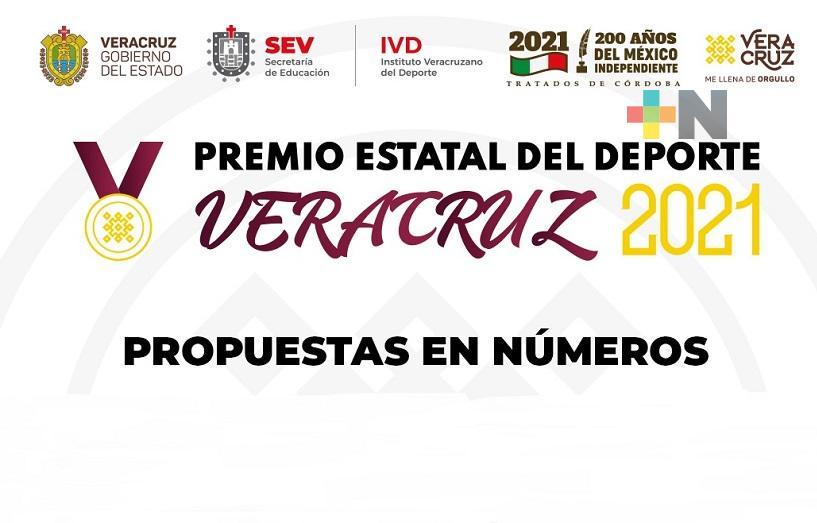 Registran 28 propuestas para Premio Estatal del Deporte 2021
